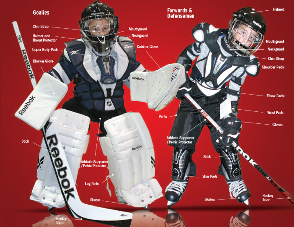 Required Equipment Faustina Sports Club Etobicoke Minor Hockey